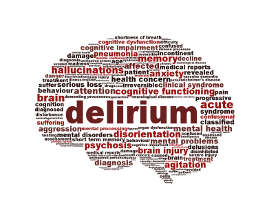 Dementia, Delirium, and Alzheimer's Disease.
